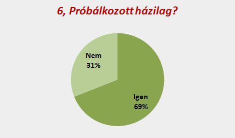 Duguláselhárítás Budapest 12. kerület: Próbálkozott házilag?